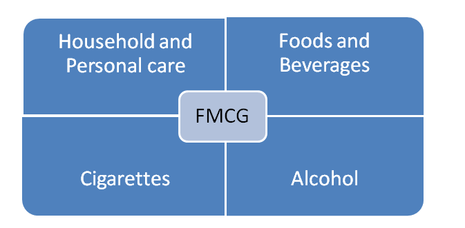 best practices in fmcg Babies, bathwater, and best practices  rethinking planning, budgeting, and forecasting.