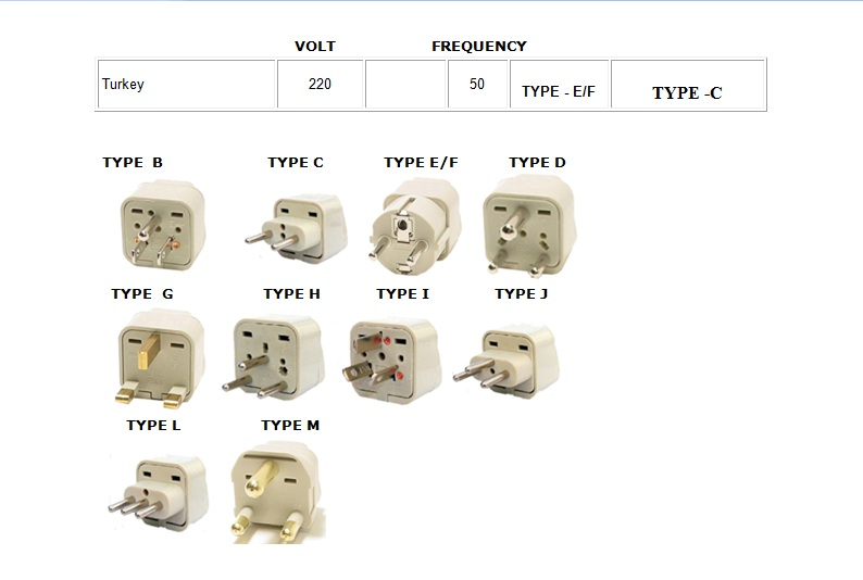 electrical plugs types of electrical plugs