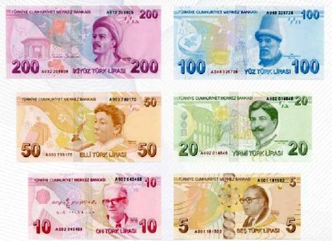 currency and money in turkey - Turkey Travel Guide